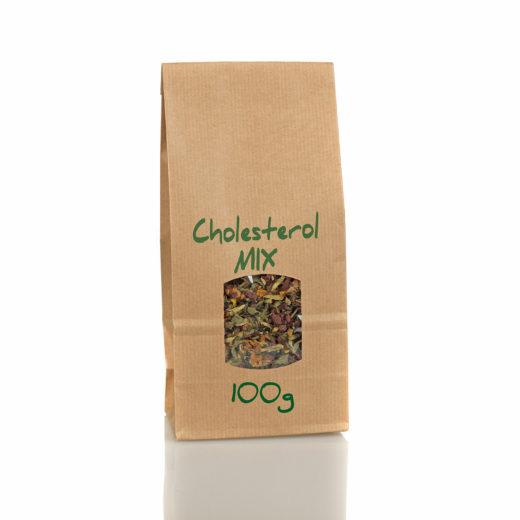 korenblomme-cholesterol-mix
